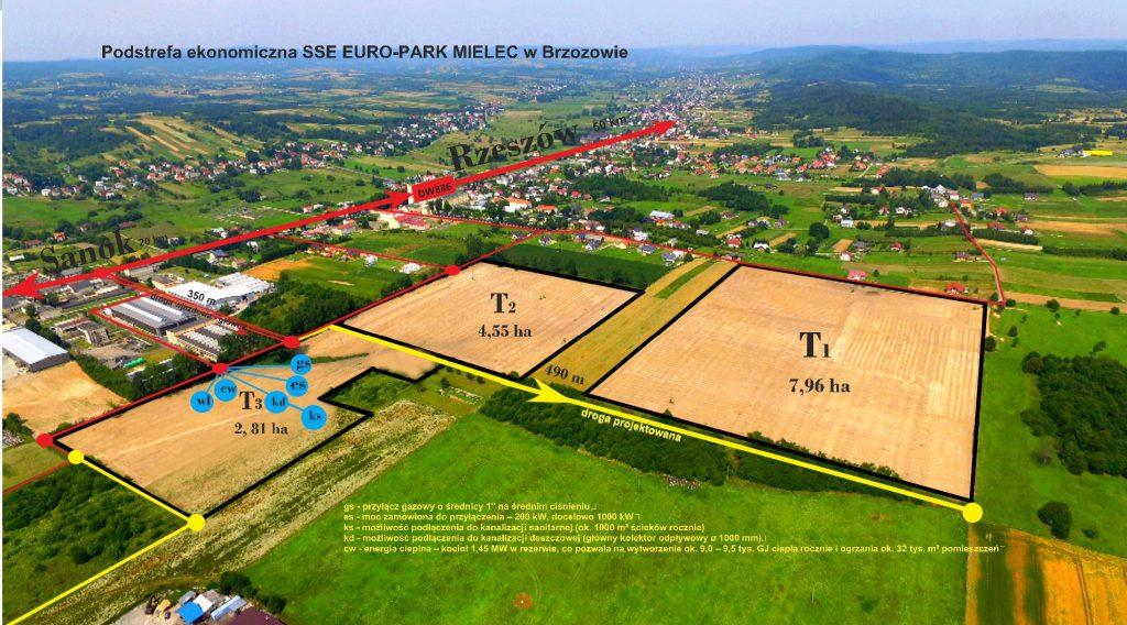 podstrefa SSE Euro Park Mielec w Brzozowie